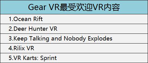 2018年2月,淘宝VR头显销量排名如下(仅供参考):