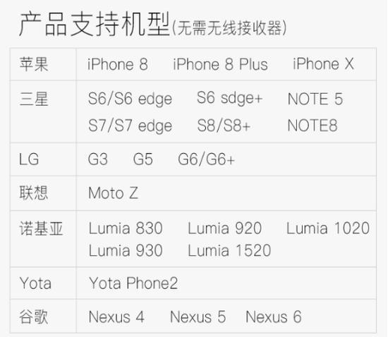 我这里没有这么多土豪机型,就以iPhone X作为试验对象了。