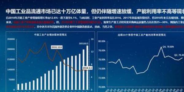 中国工业品电商发展报告(可下载)