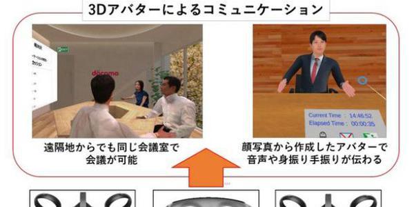 NTT docomo即将进行VR/MR会议系统实验