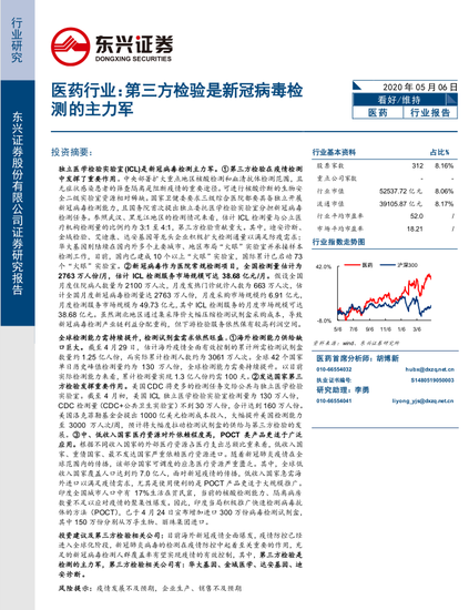 火狐体育网页版:东兴证券:ICL检测服务市场规模可达38.68亿元/月(可下载)