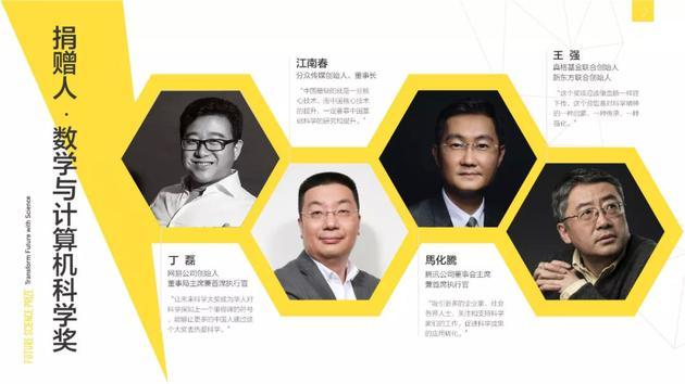 """""""数学与计算机科学奖""""捐赠人为丁磊、江南春、马化腾、王强。"""