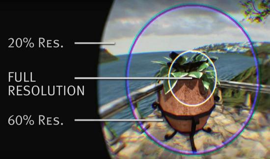 <b>英伟达:肉眼无法分辨的真是VR,至少还需20年</b>