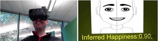 左边:一个用户戴着虚拟现实头显,使用眼球追踪来进行表情分类。                            右边:从监测到的眼睛图像匹配我们的模型,从而推断表情的表达。