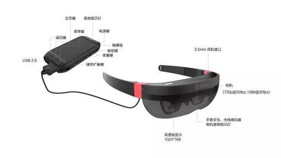 Techlens T2 AR智能眼镜