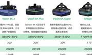 """VR厂商""""小派科技""""获B+轮数千万元融资"""
