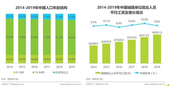 2019世界gdp_经最终核实2019年我国GDP增长6%