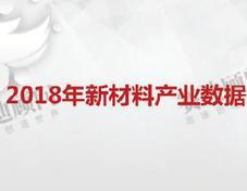2018年新材料产业数据:2018年中国新材料达43256亿元(可下载)