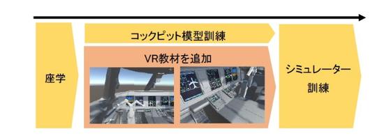 日本航空宣布将用VR辅助飞机维修人员培训