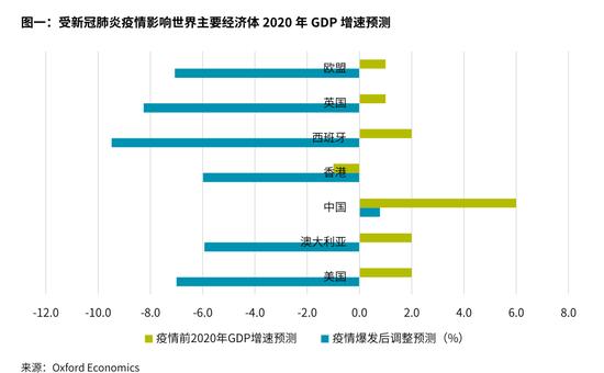 2020中国GDP半年_2020年中国工业百强县(市):GDP合计9.4万亿东多西少南强北弱