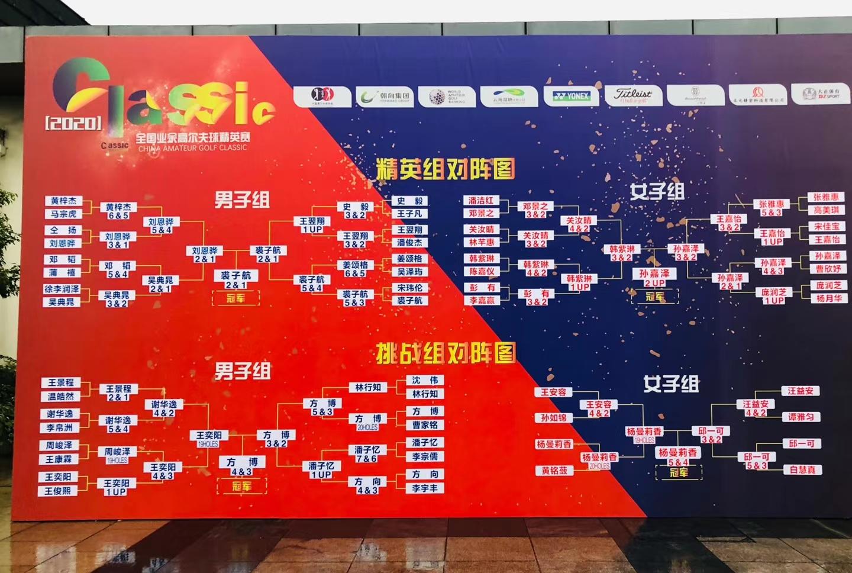 2020全国业余高尔夫球精英赛获得亚军