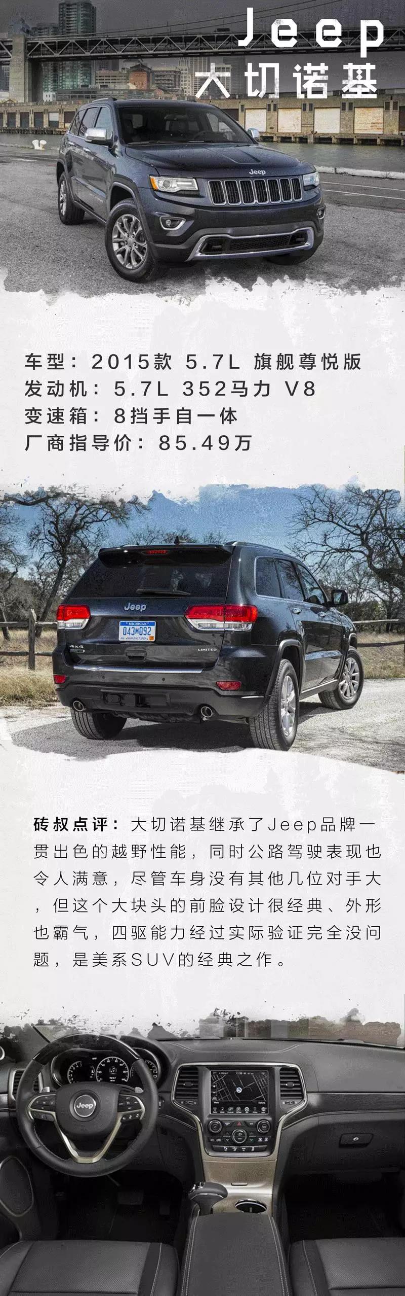 一个缸10万!盘点那些最便宜的8缸SUV