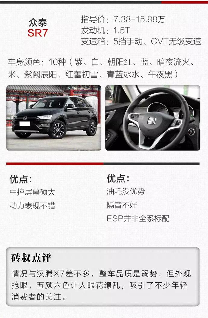 """""""好色""""还想占""""大便宜""""?几款10万左右国产SUV能满足你"""