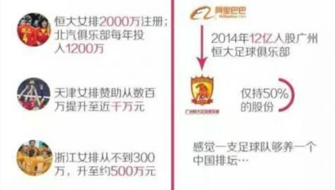 中国女排工资能拿多少?多图带你了解一二(图)