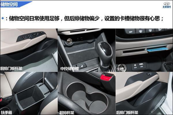 年轻消费者新选择 北京现代悦纳实拍图解