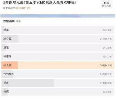 同时网上也有传闻说是郑爽,而且还是和杨洋一起!