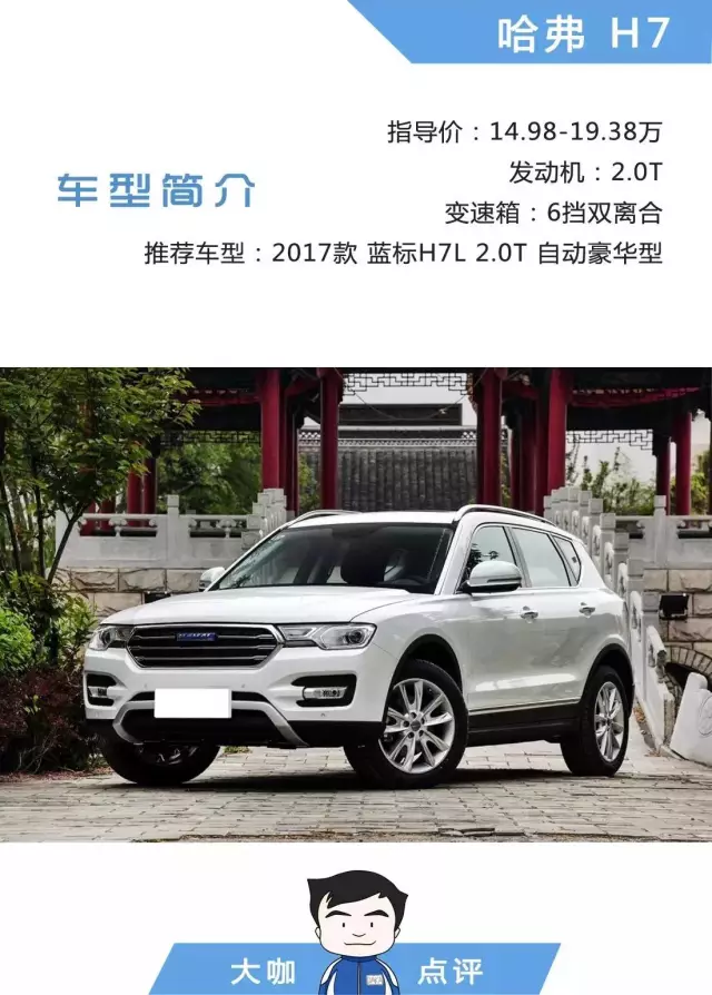 别把合资当神拜,这4款国产中型SUV实力能完爆合资