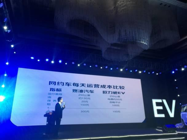 长安欧尚品牌发新招,首款纯电动长安欧力威EV来了