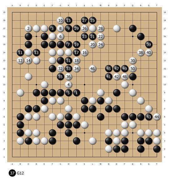 钱宇平名局系列3 擂台赛的锥心之痛 对小林赢棋认输