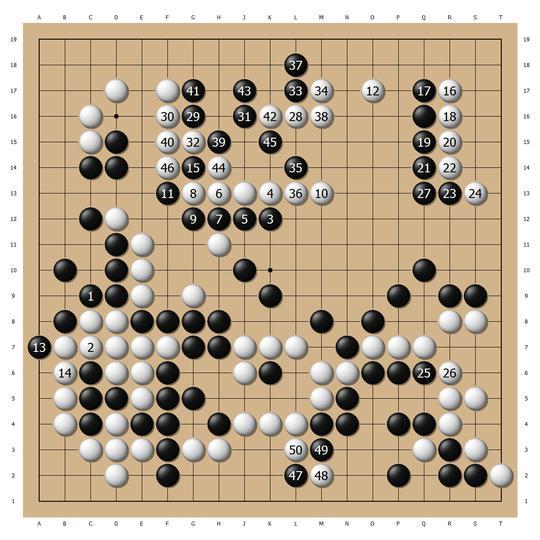 钱宇平名局系列4 首胜日本超一流 中日快棋赛擒加藤