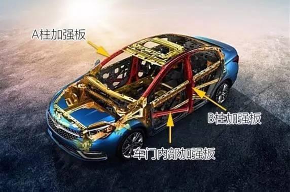 加速9秒多,路虎技术平台打造,7万元可买高颜值新车