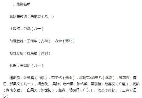 中国国奥公布大名单,黑人混血球员首进国奥成焦点