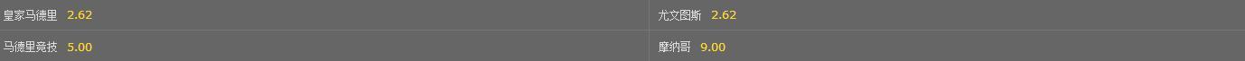 欧冠最新赔率:尤文皇马并列第一,法甲黑马惨垫底
