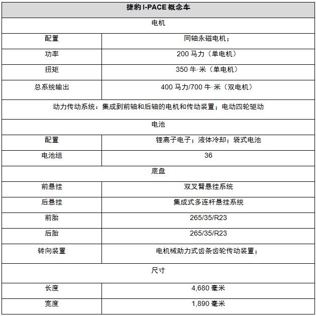 """当""""豹子""""触电,捷豹I-PACE国内上演首秀"""