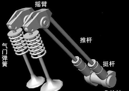 发动机的配气结构什么鬼?<em>SOHC</em>就真的不如DOHC?