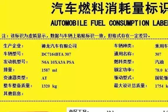 2016年乘用车企业<em>平均燃料消耗量</em> 广本等企业不达标