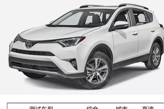 10大最省油的SUV,前三全是丰田家的