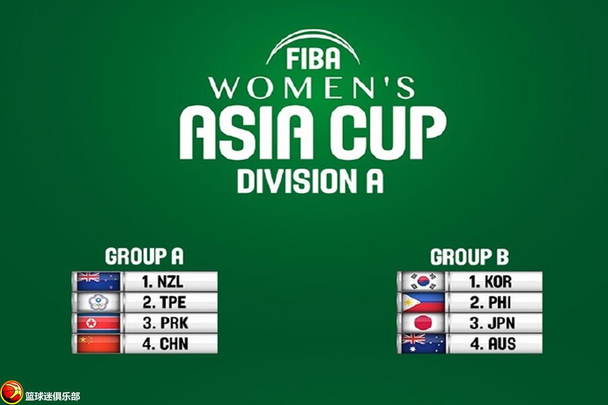 亚洲杯分组出炉,中国女篮可否重夺亚洲当年地位?
