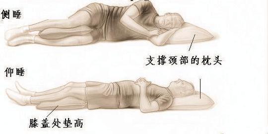 腰椎间盘突出后, 这样睡可防止病情进一步加重