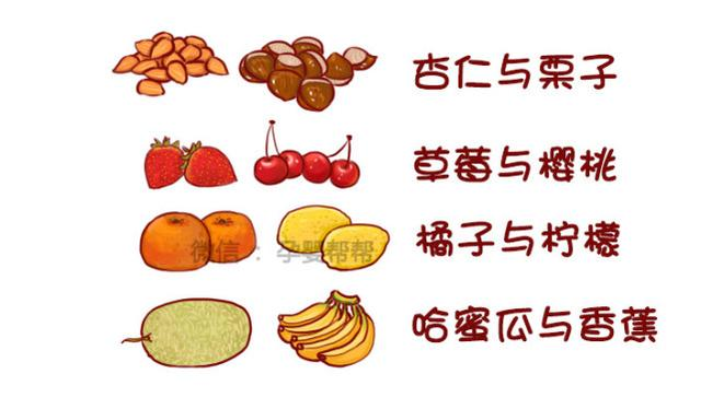 夏季水果不能乱吃,有些多吃伤内脏,个别搭配会中毒