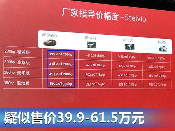 阿尔法·罗密欧SUV 6月3日上市 39.9万起售