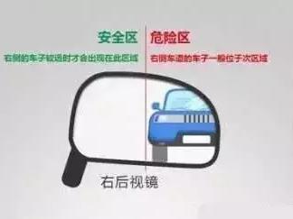 可以避免90%事故发生的知识,驾校都不一定会教你!