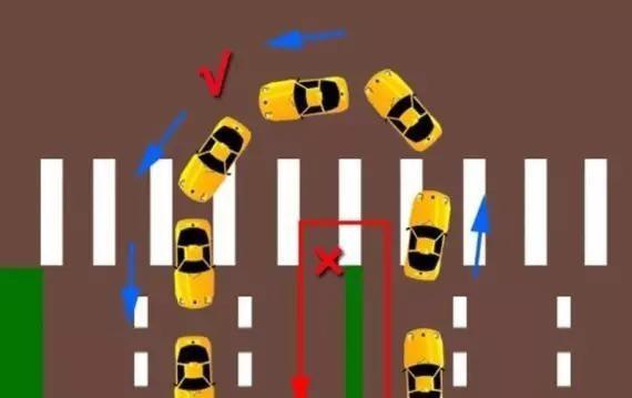 用车知识————怎样掉头不违章?