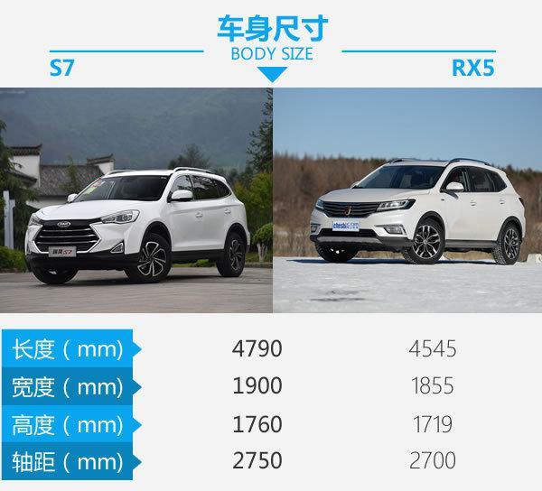 两匹销量黑马的角逐 瑞风S7对比荣威RX5