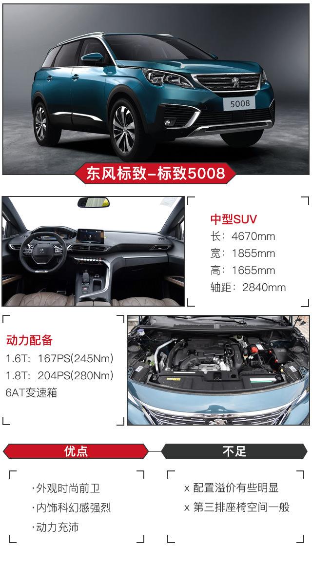 20万买中型SUV!要动力强有哪些好选择?