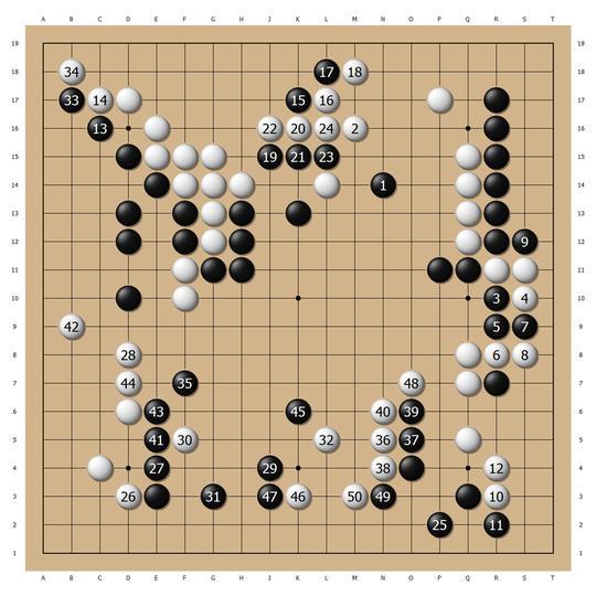 17岁龙星入新人王战决赛 芝野虎丸承载日本围棋希望