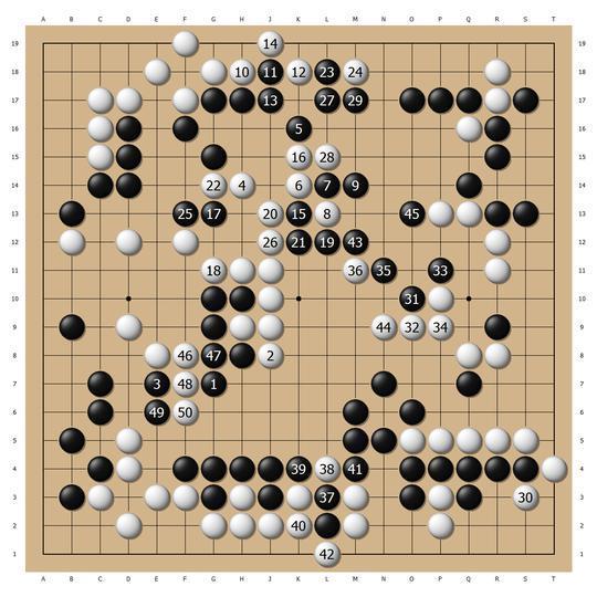 AlphaGo史上最强左右互搏15:谁说执白必胜