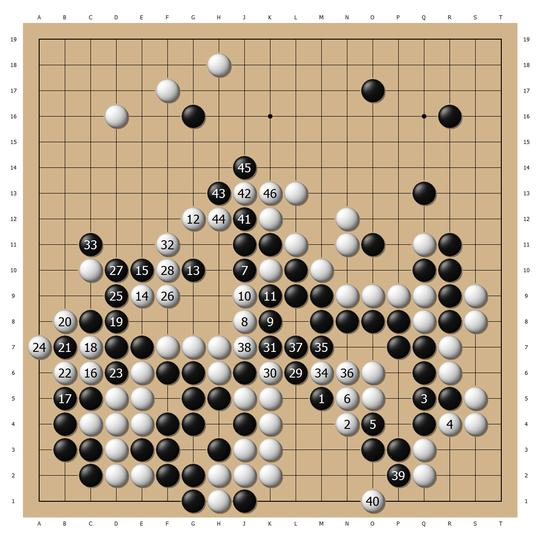 名人战本赛首轮两位LG杯冠军PK 江维杰屠龙胜党毅飞