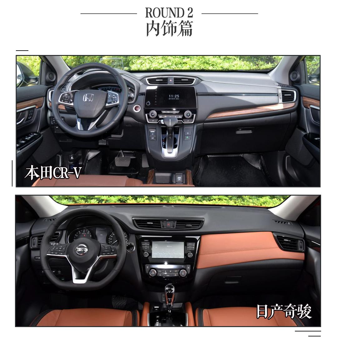 都说这两款热门SUV好!20万选日产or本田谁更划算?