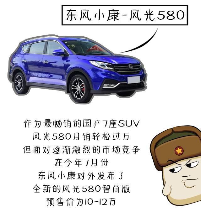 想买车的请等一等!这几款中国品牌SUV即将上新车型