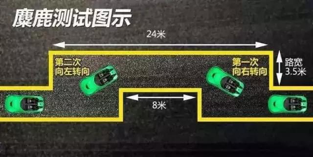 底盘调校不输奥迪Q5 顶配最高有2.4万优惠 不到26万