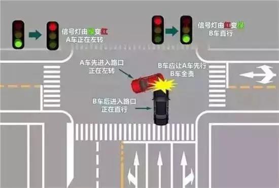 直行车也要让转弯车 这几种车祸直行全责
