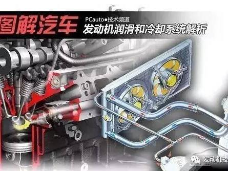 简单通俗易懂 图解汽车发动机润滑和冷却系统
