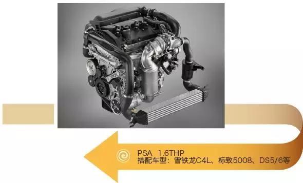 好发动机既省油有劲儿,几款十万公里无大修的发动机