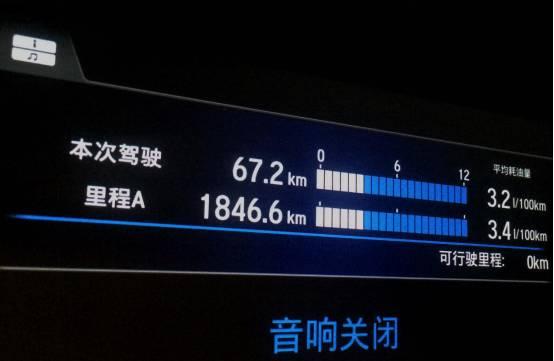 五天四夜,我如何用一箱油狂跑1846km!