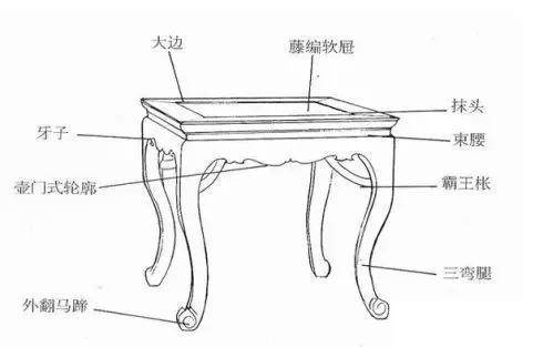 中国古典家具中那些呈现窈窕之态的高束腰